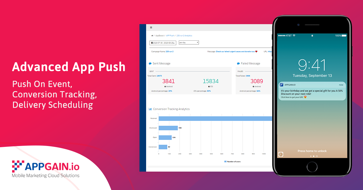 Create Advanced App Push Notifications - Appgain