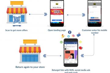 retail_remarketing