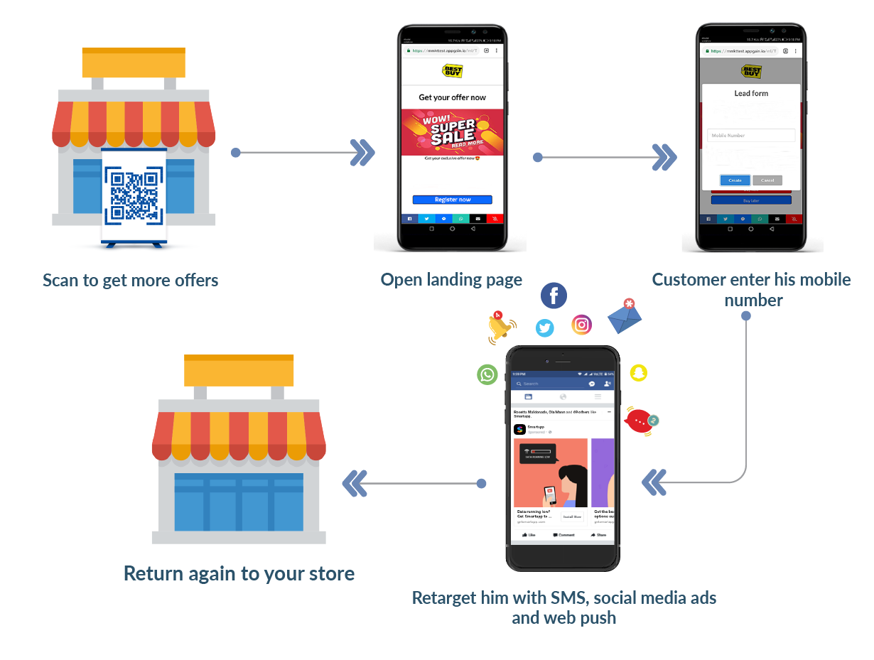 QR Code: combine digital and in-store marketing!